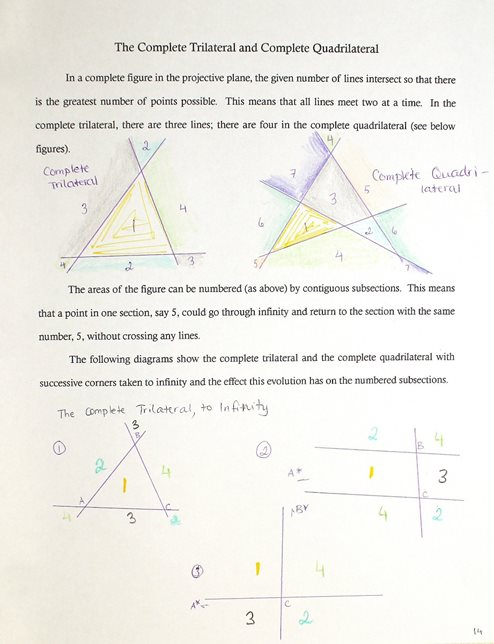 This page from an eleventh-grade student's main lesson book shows how the complete trilateral and quadrilateral are two examples of complete figures – figures in which a given number of lines intersect in the maximum number of points (thus, no three lines ever meet at the same point). These intersections divide the plane into regions that are either closed or extend to infinity. The important idea is that those regions that extend to infinity wrap around, and are continuous on the opposite side of the drawing (hence the apparently different regions with the same indices). It is helpful for the viewer to imagine the plane as the surface of a sphere, with the lines extending in opposite directions until they meet (much like lines of latitude and longitude).