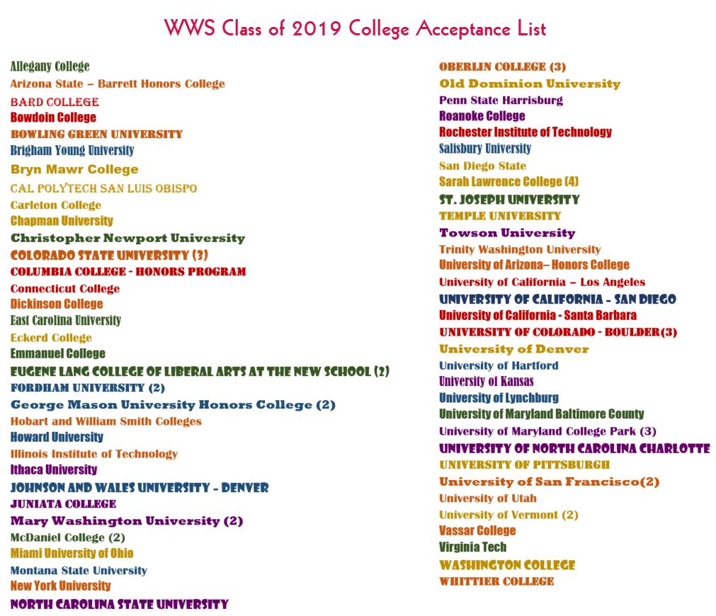College Placement | Washington Waldorf School